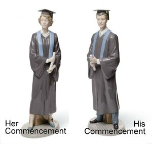 Lladro Commencement